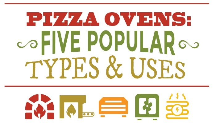 Popular Pizza Oven Types