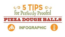 5 Insider Tips for Perfectly Proofed Pizza Dough Balls [INFOGRAPHIC]