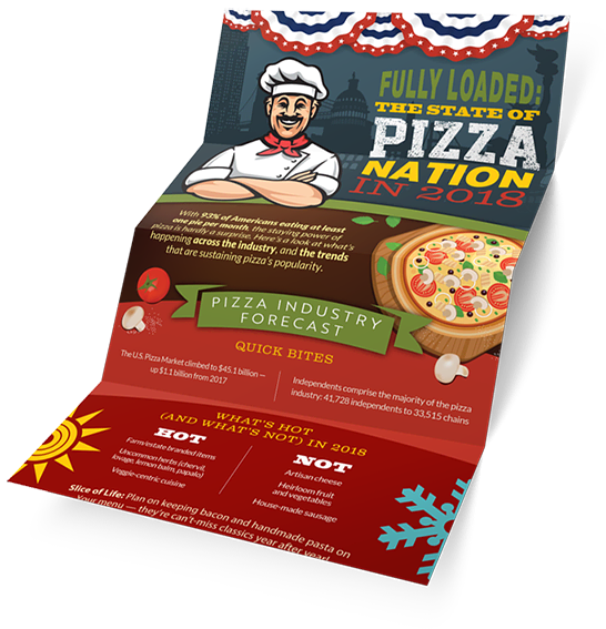 2018 Pizza Trends Infographic
