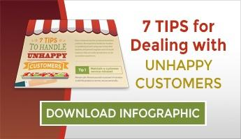 Dealing with Unhappy Customers Infographic