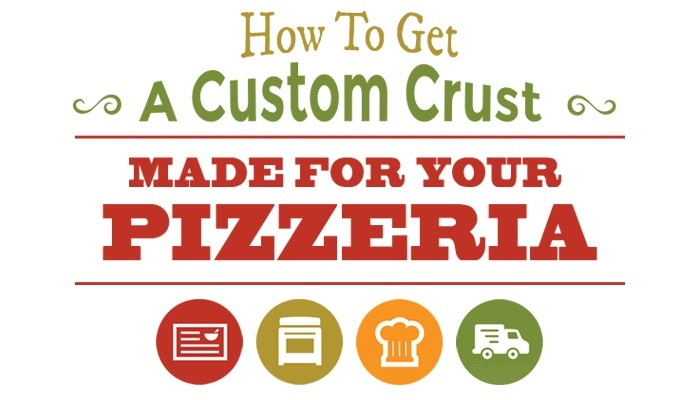 How To Get A Custom Crust Made For Your Pizzeria [INFOGRAPHIC]